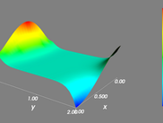 Sample 3D plot