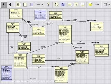 db uml database modeling tool download   sourceforge netscreenshots  ‹ developing database schema diagrams