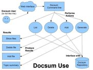 Docsum Use Drawing