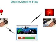 Dream2Dream Communication