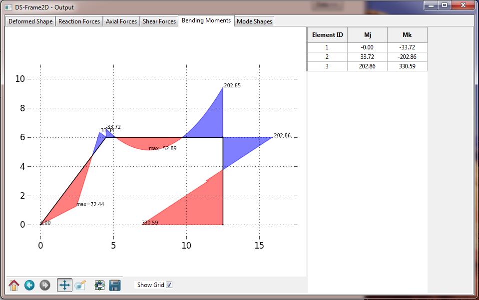 Bending Moment Diagram Generator Application Wiring Diagram