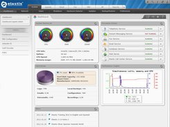 Elastix Dashboard