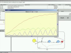 EmSim performing simulation of ecological dynamical systems