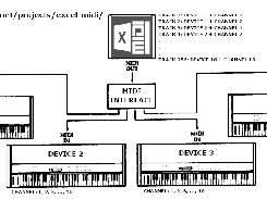 Excel MIDI download | SourceForge net