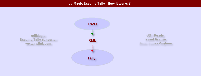 excel-to-tally-templates download   SourceForge net