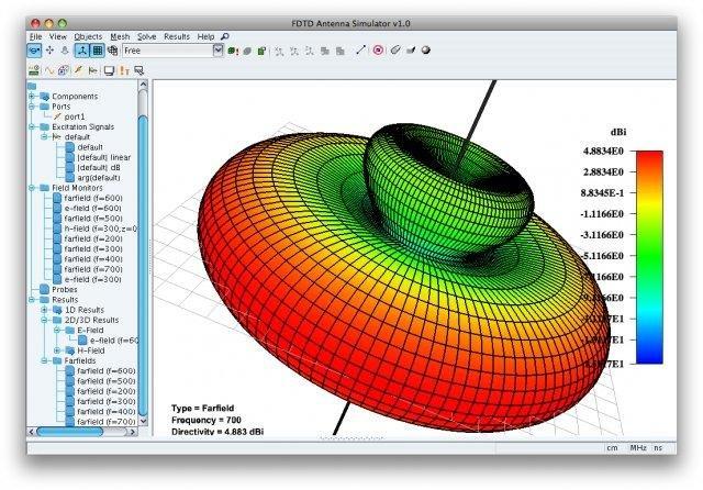 FDTD Antenna Simulator download | SourceForge net