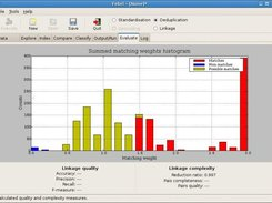 Febrl GUI evaluation page with classification histogram.