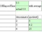 Simple fit test with standard deviation and mean