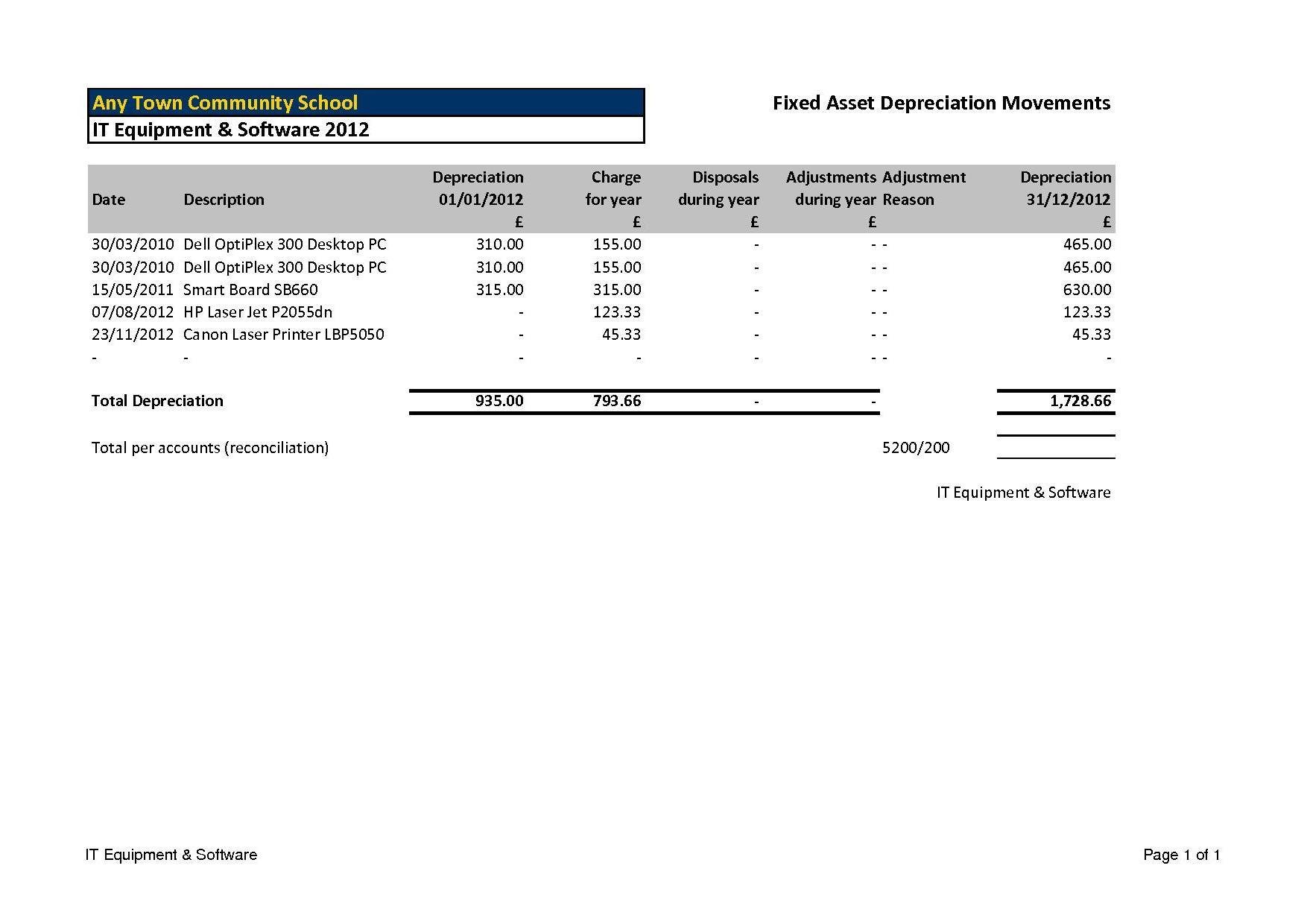 excel depreciation schedule template
