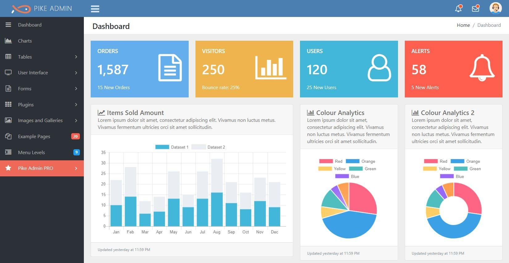 FREE Bootstrap 4 Admin Template download | SourceForge net