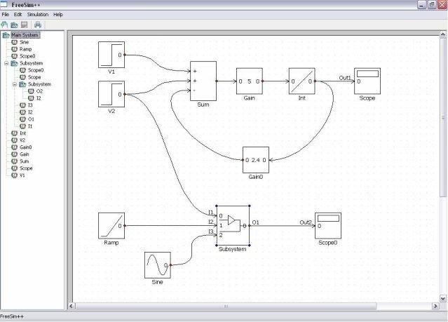 block diagram editor simulator download sourceforge net rh sourceforge net block diagram to transfer function block diagram template