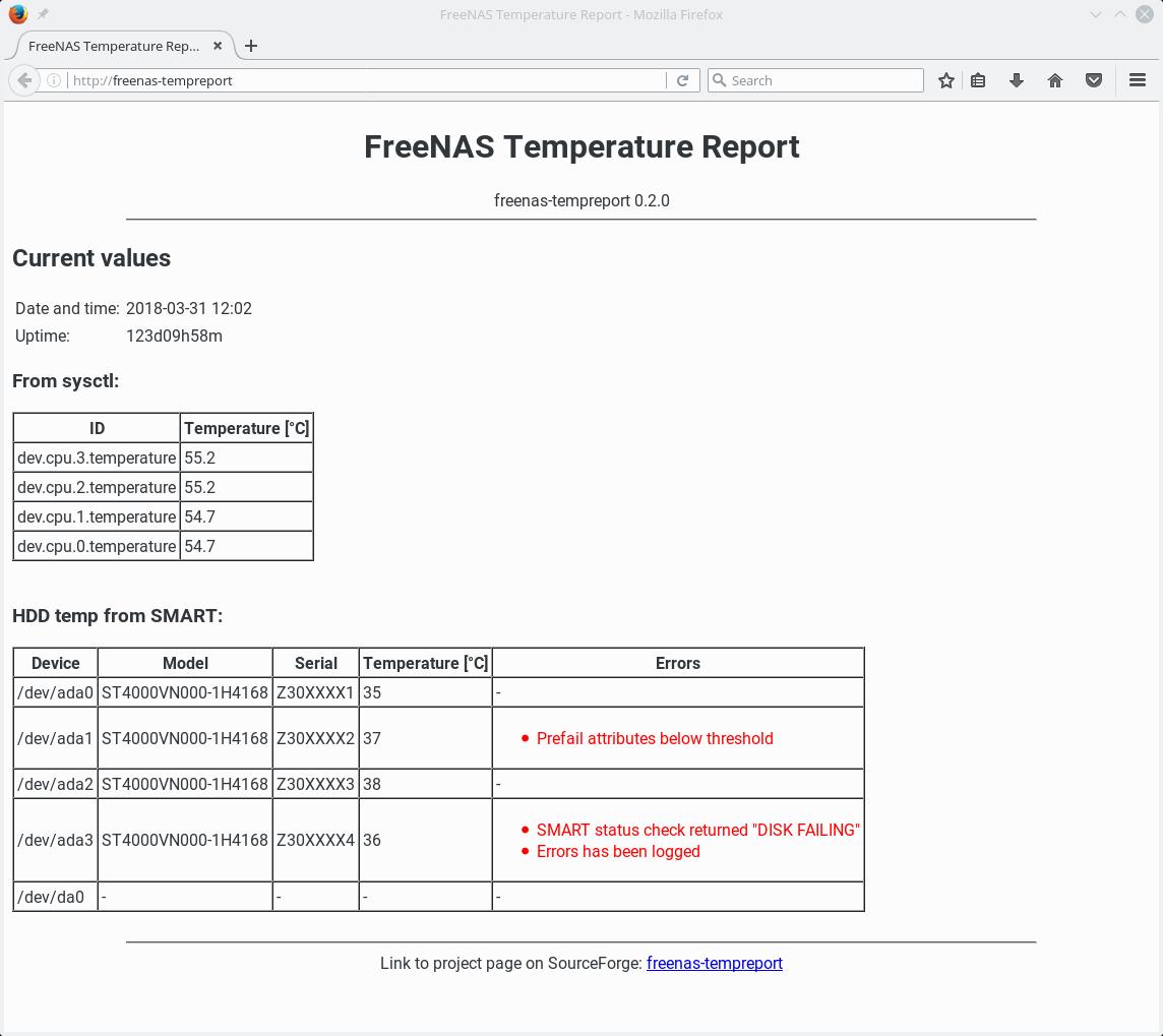 freenas-tempreport download | SourceForge net