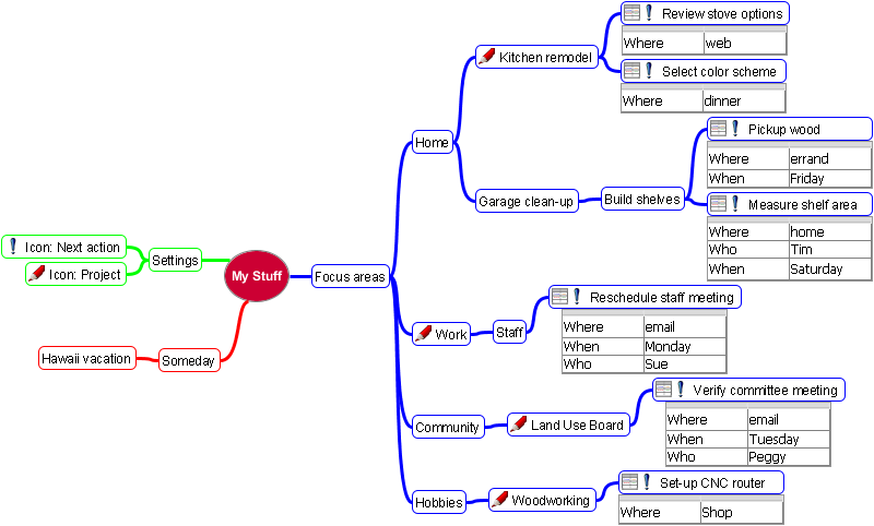 Freeplane|GTD download | SourceForge.net on model mind map, sample of cognitive map, sample of life map, sample of memory map, friends mind map, sample of world map, sample of concept map, influence mind map, sample of thematic map, template of mind map, home mind map,