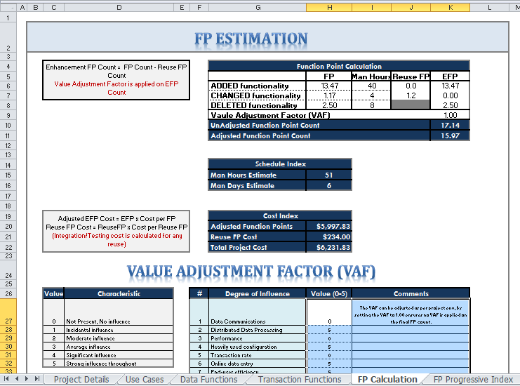 software project estimation template excel