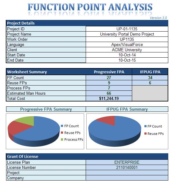 Testing Estimation Template: Project Effort Estimation Template Excel