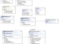 generic process sample application class diagram