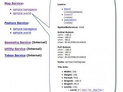 Service Directory in GIServer