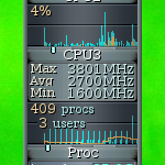 Showing max, avg & min CPU frequencies