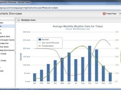 GWT Highcharts download   SourceForge net