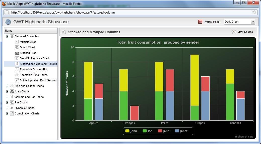 GWT Highcharts download | SourceForge net