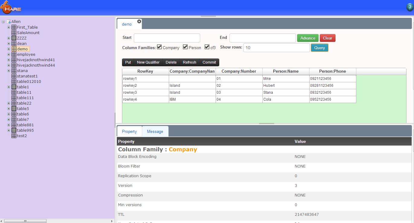 HareDB HBase Client download   SourceForge net