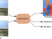HDR-VDP-2 is a metric, which takes test and reference images as input and produces several visibility and quality predictions.