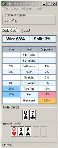 Roulette karten