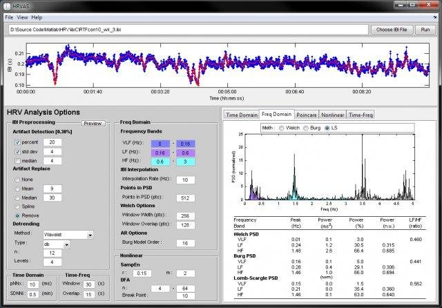 HRVAS: HRV Analysis Software download | SourceForge net