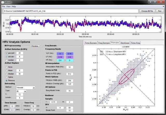 HRVAS: HRV Analysis Software download | SourceForge net