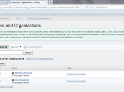 Admin Panel showing imported Organizations