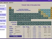 Hephaestus - An periodic table for XAS