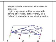 Matlab/Octave program with bare minimum for vehicle simulati