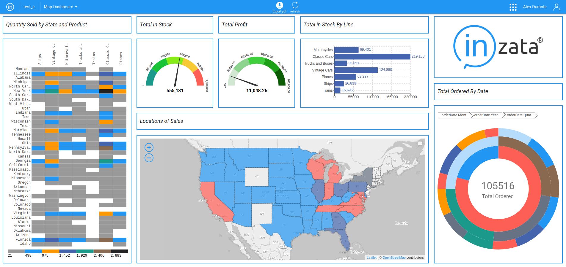 DataTap vs  Inzata Analytics Comparison