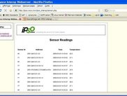 Screenshot of the first IPSO interop web-site