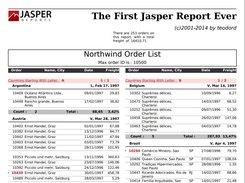 JasperReports Library download | SourceForge net