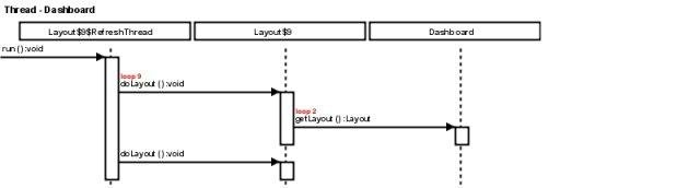 Java call trace to uml sequence diagram download sourceforge sample uml sequence diagram generated by the tool ccuart Choice Image