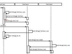 Java call trace to uml sequence diagram download sourceforge sample uml sequence diagram generated by the tool ccuart Gallery