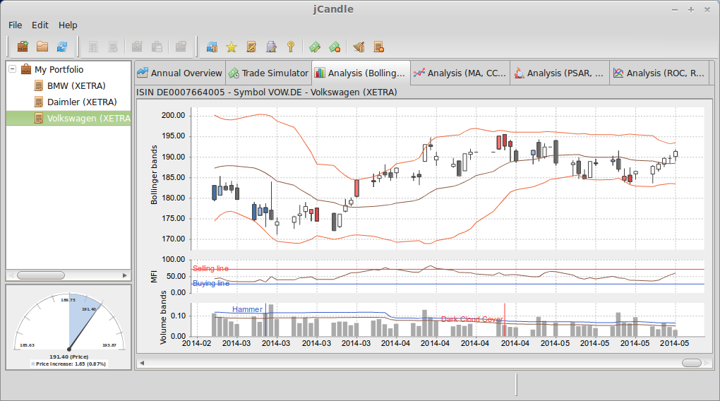 Technical analysis bollinger bands wiki