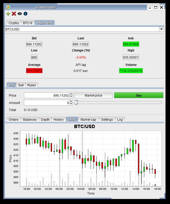 Vib coin graph java : Metronome 68 bpm health