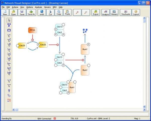 Download Sensitivity Analysis
