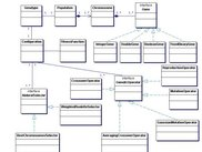 Class diagram for most important JGAP classes (V3.0)