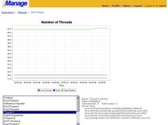 JVM Threads Dashboard