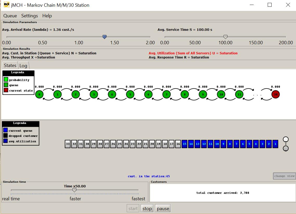 Java Modelling Tools download | SourceForge net