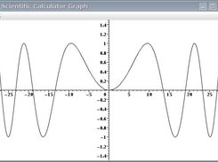 Java Scientific Calculator Graph