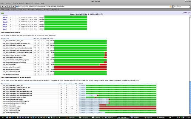 UnitTH - Unit Test History Generator download   SourceForge net