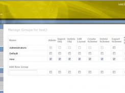Group permissions creation and editing