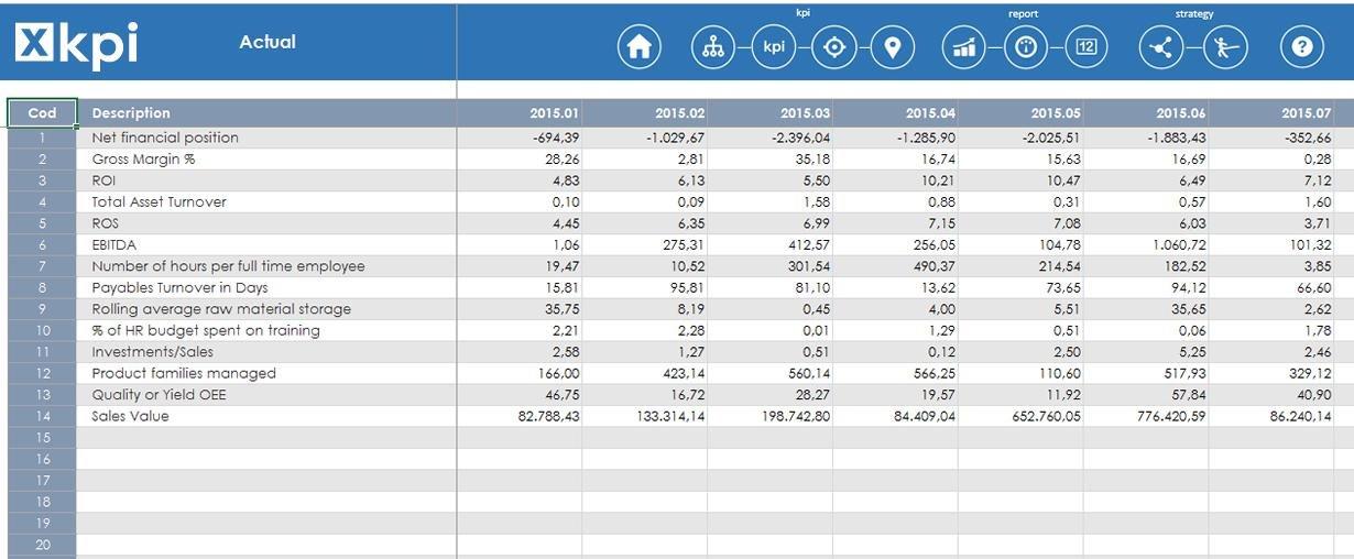 X KPI download | SourceForge net
