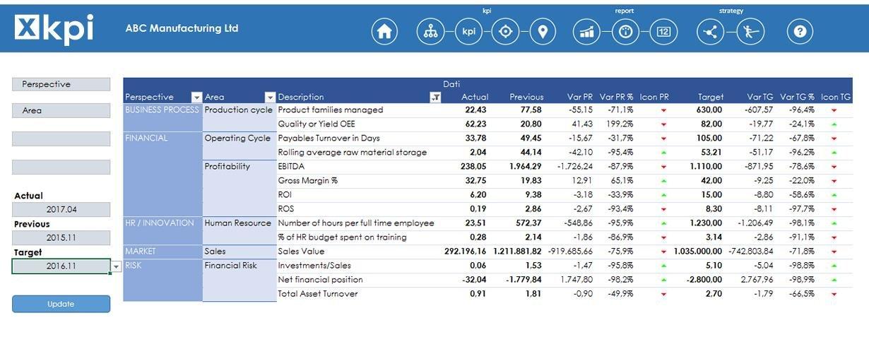 X KPI download   SourceForge net