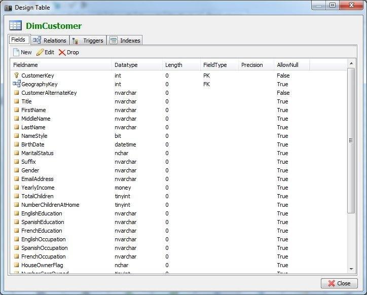 LazSqlX download | SourceForge net
