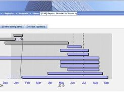 4 Version Gantt chart